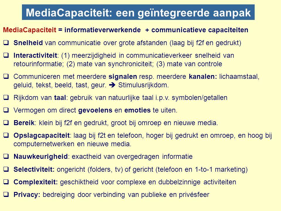 MediumRijkdom CommunicatieMediumMedium Rijkdom Face-to-face Telefoon Schriftelijk, persoonlijk (brieven, memo's) Schriftelijk, formeel (bulletins, doc