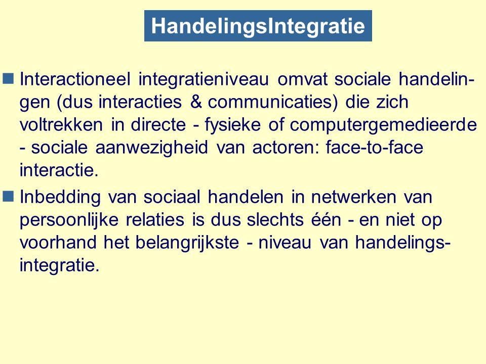 Niveaus van handelingsintegratie Niveaus van maatschappijanalyse SysteemniveauHandelingsniveau Maatschappelijk niveauOmvattend sociaal systeem en subs
