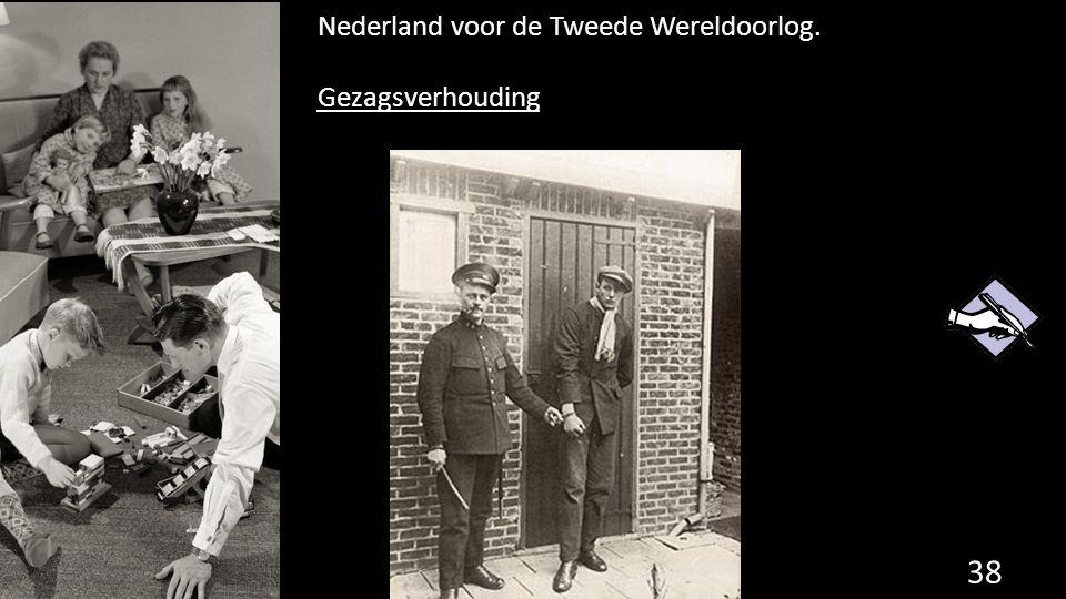 Nederland voor de Tweede Wereldoorlog. Gezagsverhouding 38