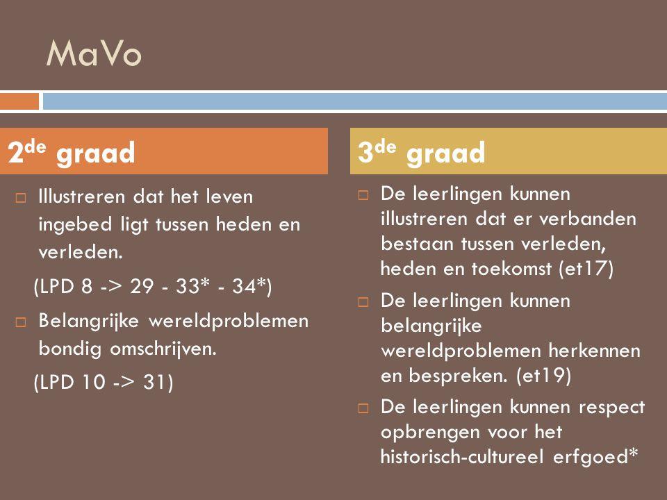 MaVo  Illustreren dat het leven ingebed ligt tussen heden en verleden. (LPD 8 -> 29 - 33* - 34*)  Belangrijke wereldproblemen bondig omschrijven. (L