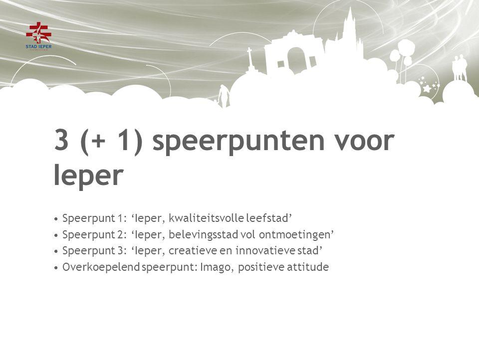 3 (+ 1) speerpunten voor Ieper Speerpunt 1: 'Ieper, kwaliteitsvolle leefstad' Speerpunt 2: 'Ieper, belevingsstad vol ontmoetingen' Speerpunt 3: 'Ieper, creatieve en innovatieve stad' Overkoepelend speerpunt: Imago, positieve attitude