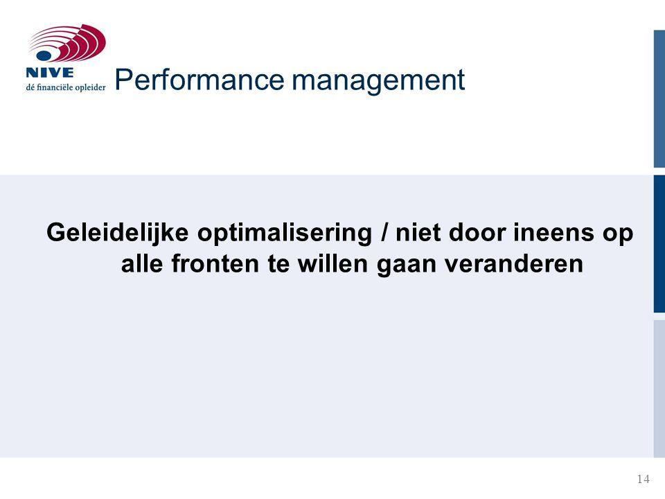 14 Geleidelijke optimalisering / niet door ineens op alle fronten te willen gaan veranderen Performance management