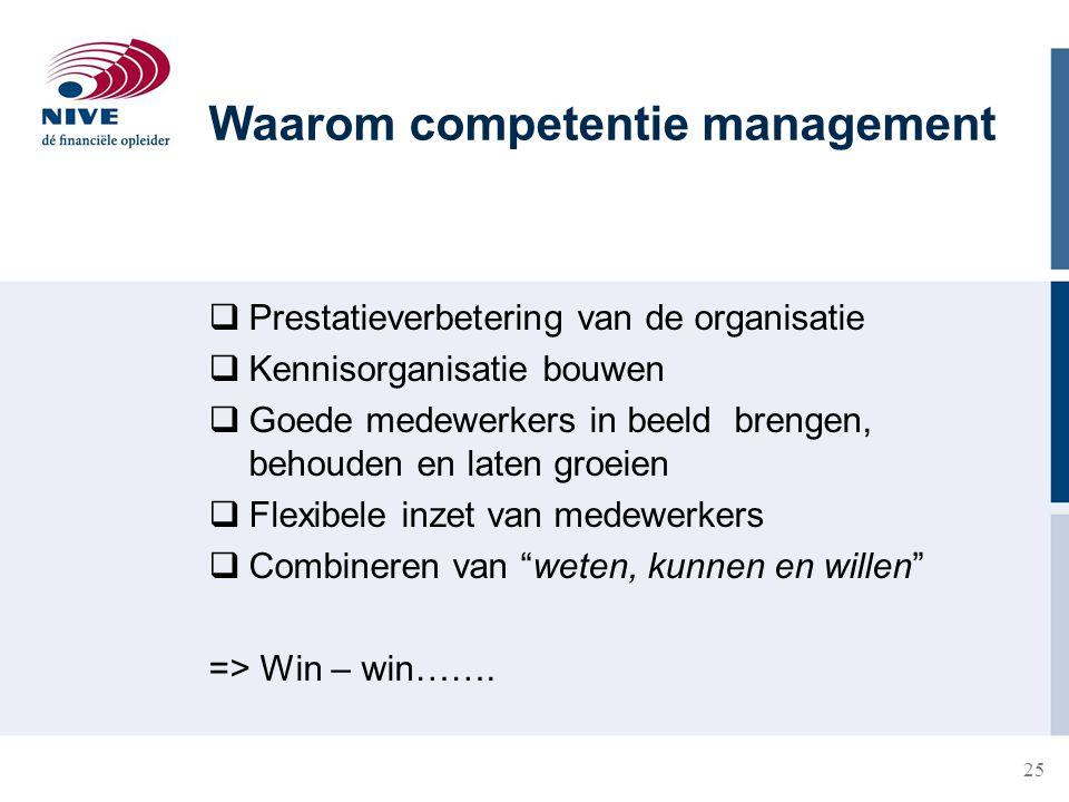 25  Prestatieverbetering van de organisatie  Kennisorganisatie bouwen  Goede medewerkers in beeld brengen, behouden en laten groeien  Flexibele in