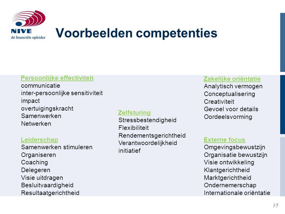 35 Persoonlijke effectiviteit communicatie inter-persoonlijke sensitiviteit impact overtuigingskracht Samenwerken Netwerken Leiderschap Samenwerken st