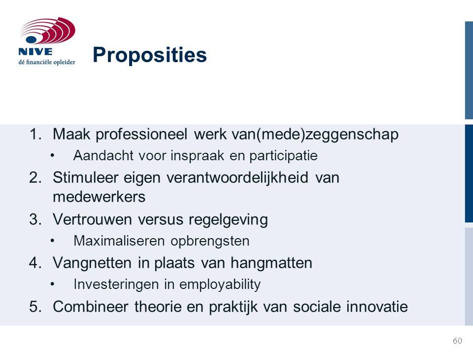 60 1.Maak professioneel werk van(mede)zeggenschap Aandacht voor inspraak en participatie 2.Stimuleer eigen verantwoordelijkheid van medewerkers 3.Vert