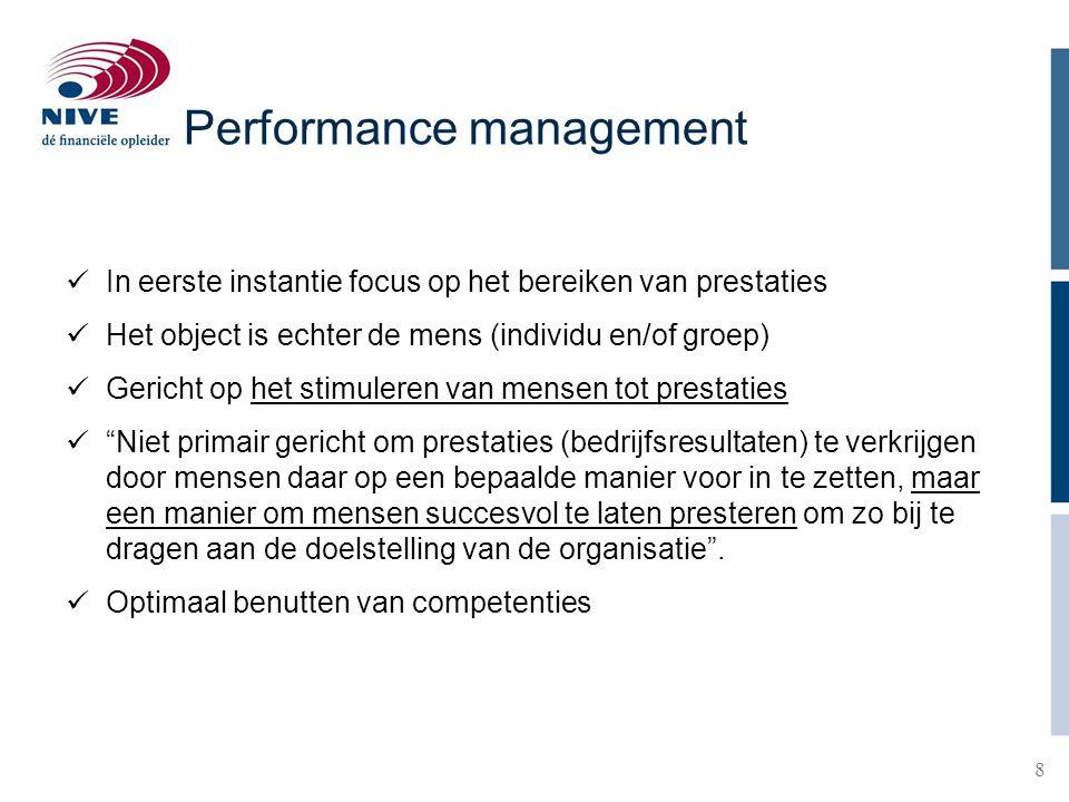 19 PM Resultaatgericht managen: het wat de te realiseren taken/ organisatie- doelstellingen Competentie ontwikkeling: het hoe (waarmee) de daartoe vereiste competenties Performances management