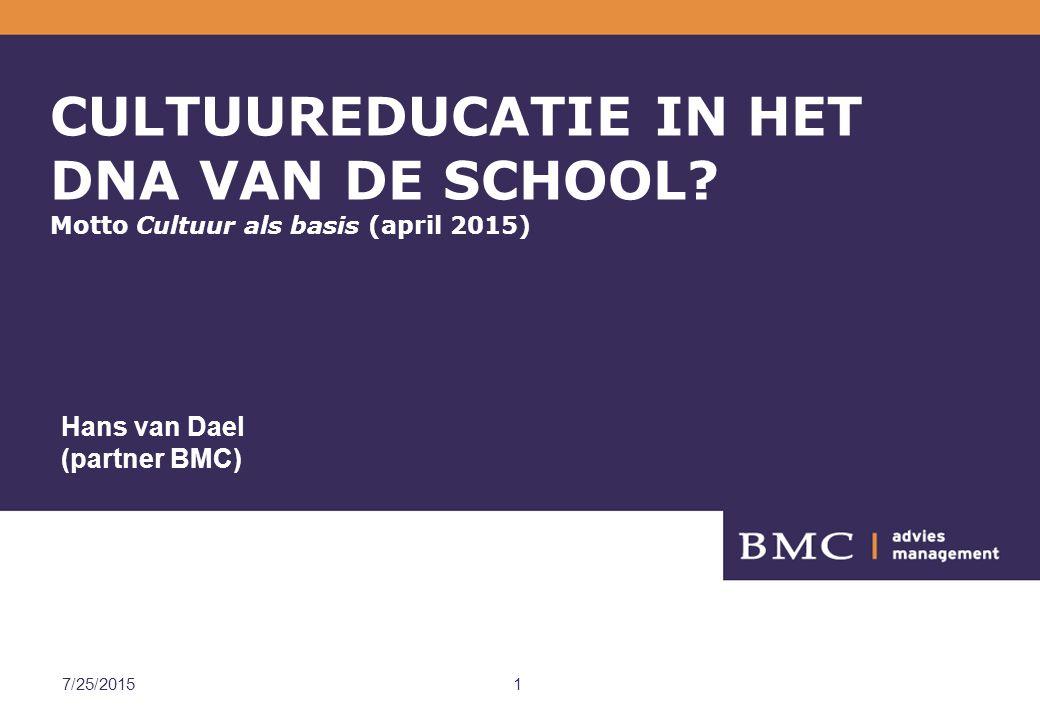 7/25/20151 CULTUUREDUCATIE IN HET DNA VAN DE SCHOOL.