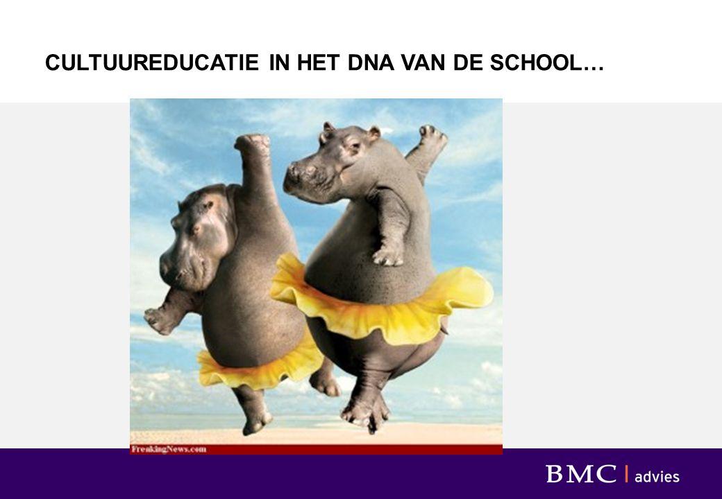 CULTUUREDUCATIE IN HET DNA VAN DE SCHOOL…