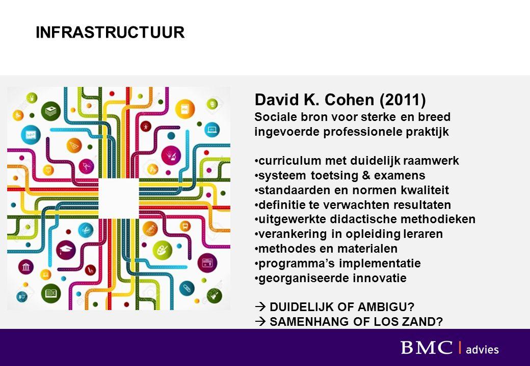 INFRASTRUCTUUR David K.