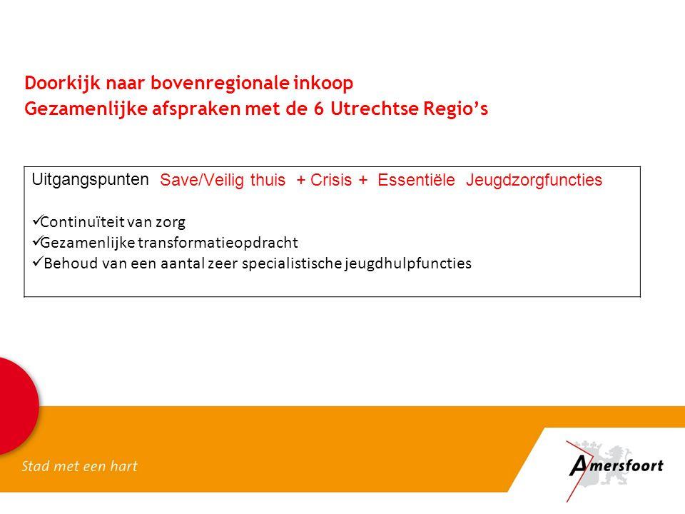Doorkijk naar bovenregionale inkoop Gezamenlijke afspraken met de 6 Utrechtse Regio's Uitgangspunten Save/Veilig thuis + Crisis + Essentiële Jeugdzorg