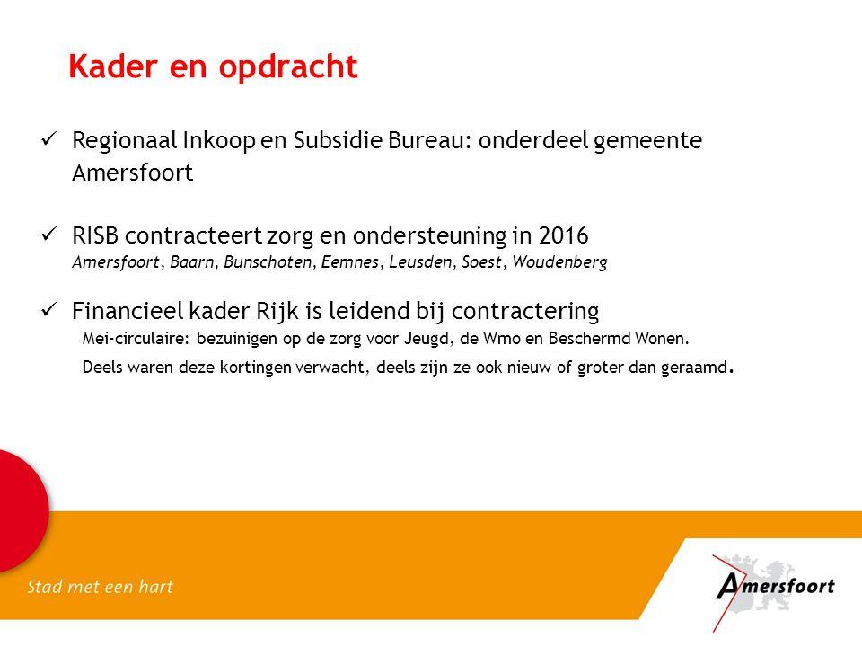 Kader en opdracht Regionaal Inkoop en Subsidie Bureau: onderdeel gemeente Amersfoort RISB contracteert zorg en ondersteuning in 2016 Amersfoort, Baarn