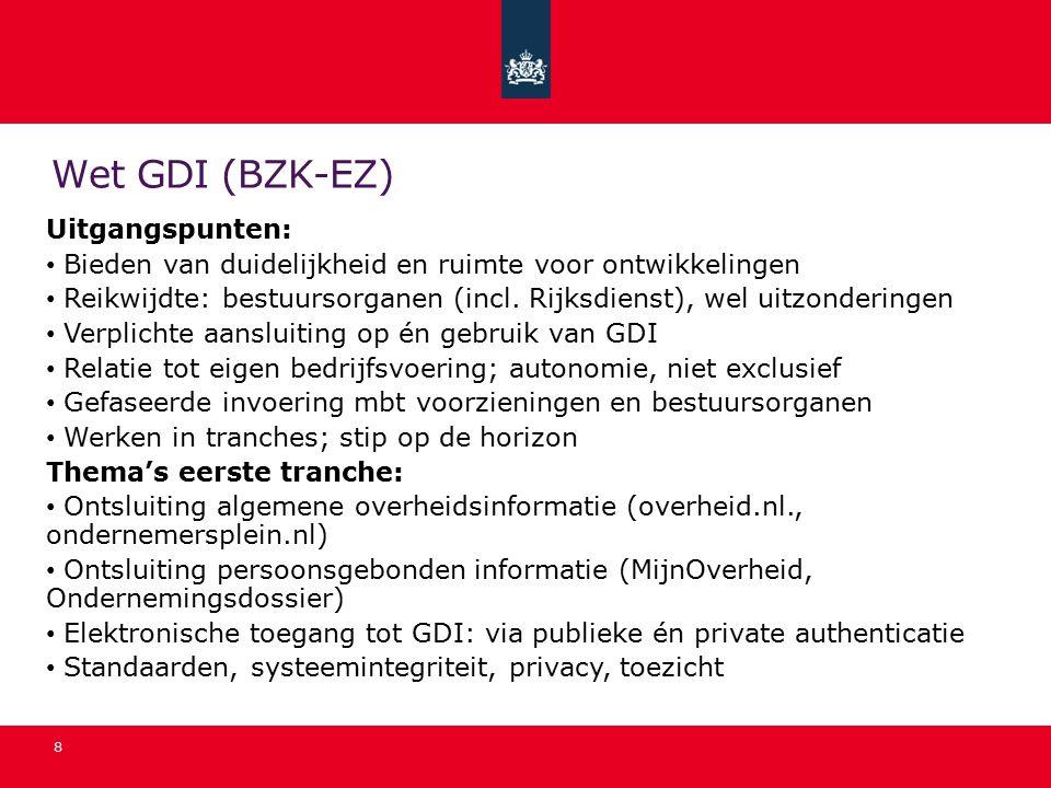 Wet GDI (BZK-EZ) Uitgangspunten: Bieden van duidelijkheid en ruimte voor ontwikkelingen Reikwijdte: bestuursorganen (incl.