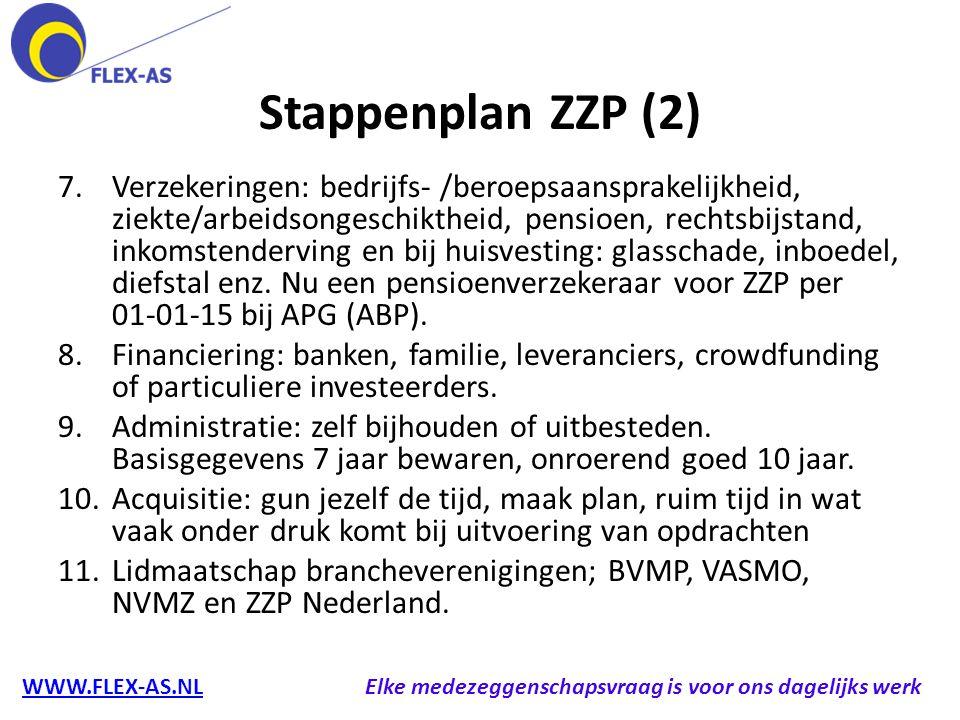 Stappenplan ZZP (2) 7.Verzekeringen: bedrijfs- /beroepsaansprakelijkheid, ziekte/arbeidsongeschiktheid, pensioen, rechtsbijstand, inkomstenderving en