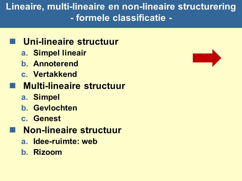 (a) Simpele lineaire structuur nEén traject nGeen keuzes: behalve vooruit & terug BeginEind