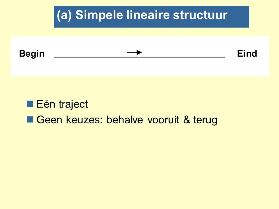 (b) Annoterend lineaire structuur nKlassieke academische voetnoot of excursie.