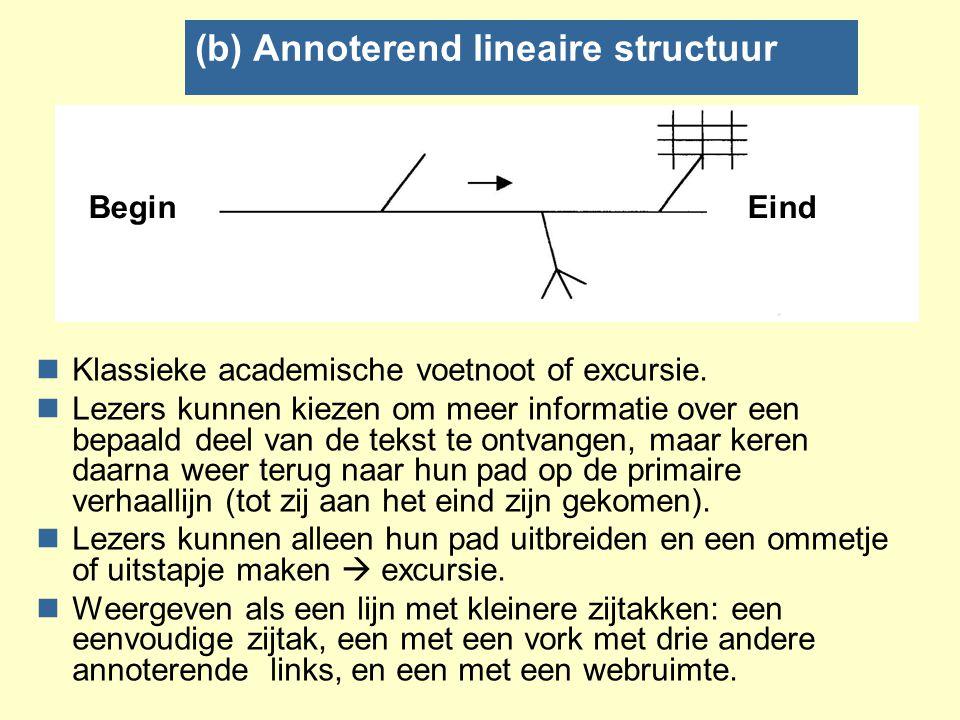 (3) Vertakkend lineaire structuur Begin Eind nLezer heeft keuze uit aantal, elkaar uitsluitende mogelijkheden.