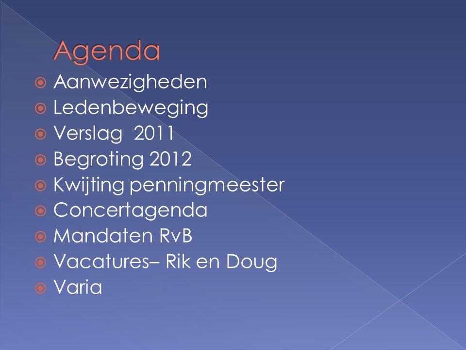  Aanwezigheden  Ledenbeweging  Verslag 2011  Begroting 2012  Kwijting penningmeester  Concertagenda  Mandaten RvB  Vacatures– Rik en Doug  Va