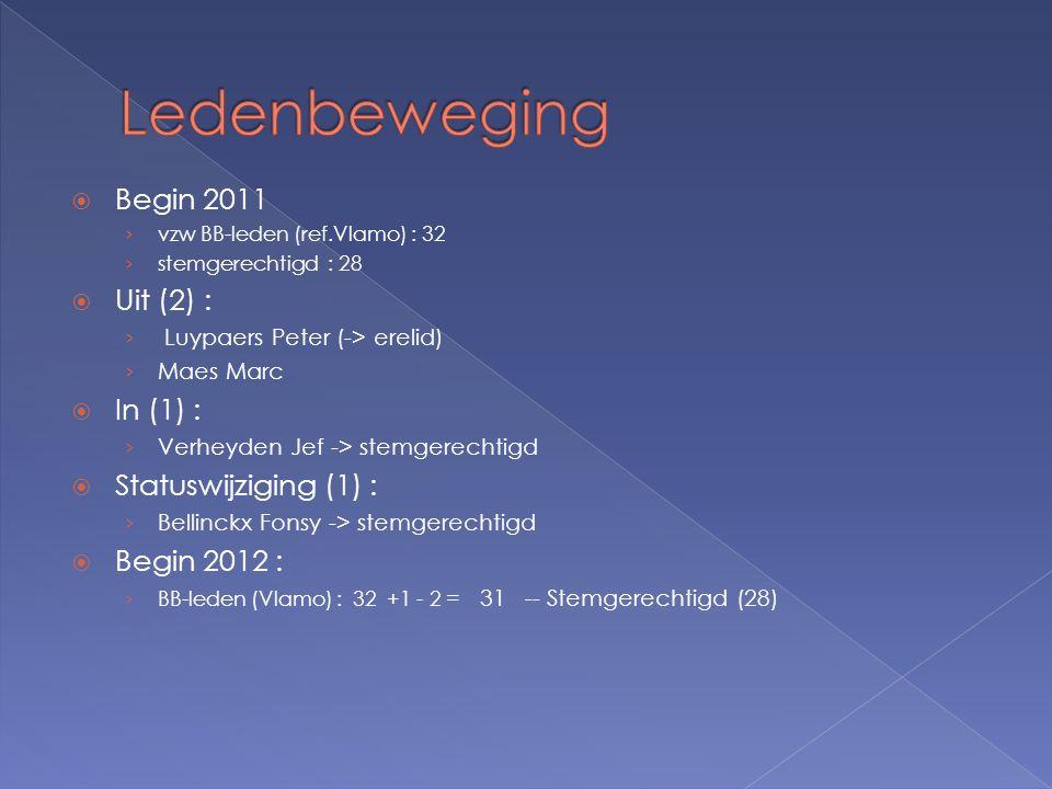  Begin 2011 › vzw BB-leden (ref.Vlamo) : 32 › stemgerechtigd : 28  Uit (2) : › Luypaers Peter (-> erelid) › Maes Marc  In (1) : › Verheyden Jef ->