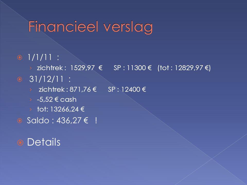  1/1/11 : › zichtrek : 1529,97 € SP : 11300 € (tot : 12829,97 €)  31/12/11 : › zichtrek : 871,76 € SP : 12400 € › -5,52 € cash › tot: 13266,24 €  S