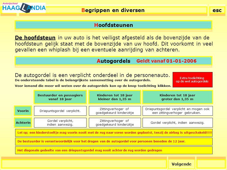 26 Autogordels & Hoofdsteunen Copyright © 2006 J.R