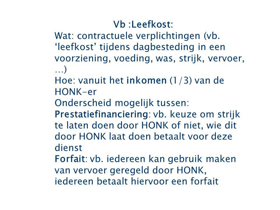 Vb :Leefkost: Wat: contractuele verplichtingen (vb.