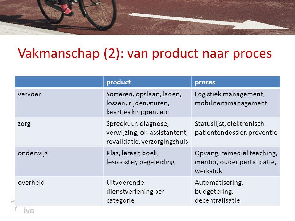 Vakmanschap (2): van product naar proces productproces vervoerSorteren, opslaan, laden, lossen, rijden,sturen, kaartjes knippen, etc Logistiek managem