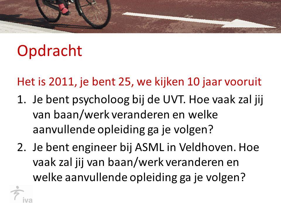 Opdracht Het is 2011, je bent 25, we kijken 10 jaar vooruit 1.Je bent psycholoog bij de UVT. Hoe vaak zal jij van baan/werk veranderen en welke aanvul
