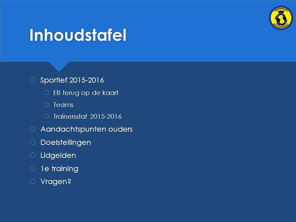 Inhoudstafel  Sportief 2015-2016  EB terug op de kaart  Teams  Trainersstaf 2015-2016  Aandachtspunten ouders  Doelstellingen  Lidgelden  1e training  Vragen.
