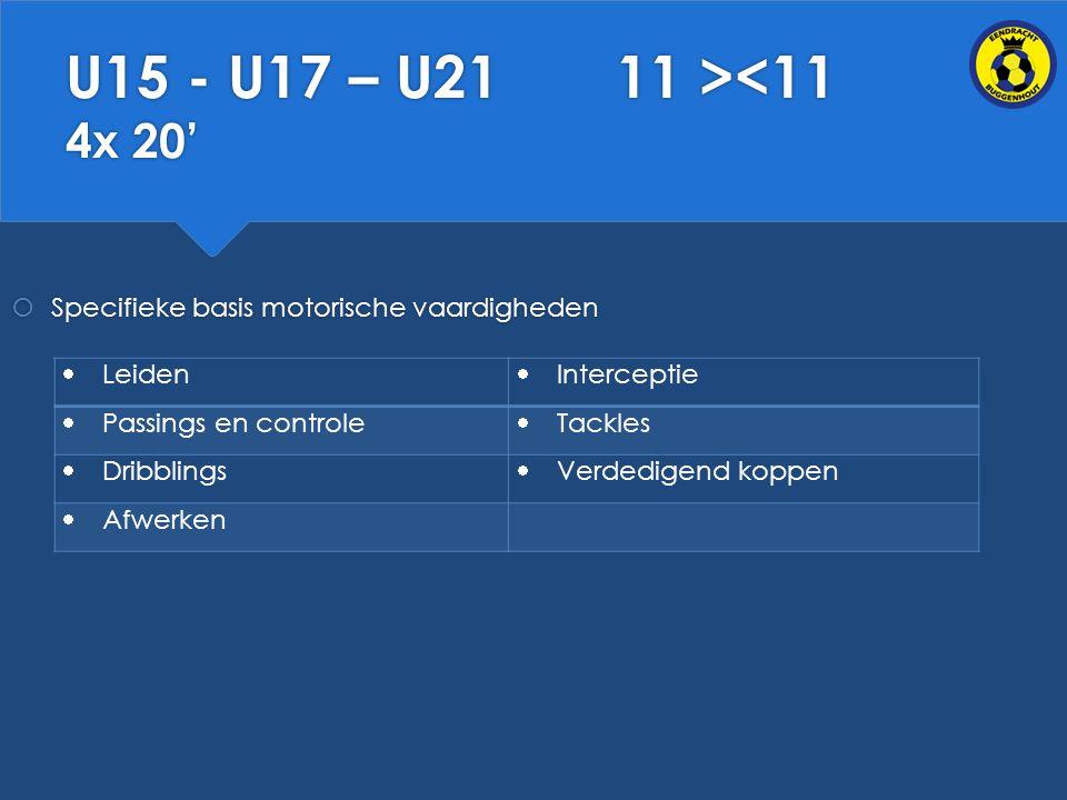 U15 - U17 – U21 11 ><11 4x 20'  Specifieke basis motorische vaardigheden  Leiden  Interceptie  Passings en controle  Tackles  Dribblings  Verdedigend koppen  Afwerken