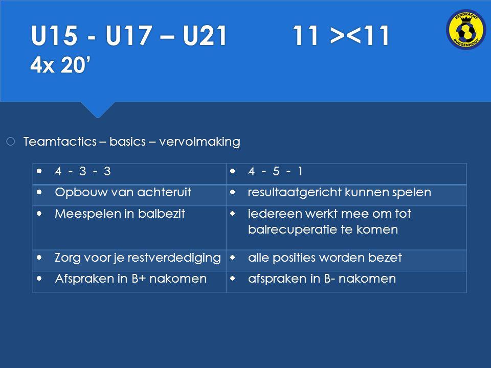 U15 - U17 – U21 11 ><11 4x 20'  Teamtactics – basics – vervolmaking  4 - 3 - 3  4 - 5 - 1  Opbouw van achteruit  resultaatgericht kunnen spelen  Meespelen in balbezit  iedereen werkt mee om tot balrecuperatie te komen  Zorg voor je restverdediging  alle posities worden bezet  Afspraken in B+ nakomen  afspraken in B- nakomen