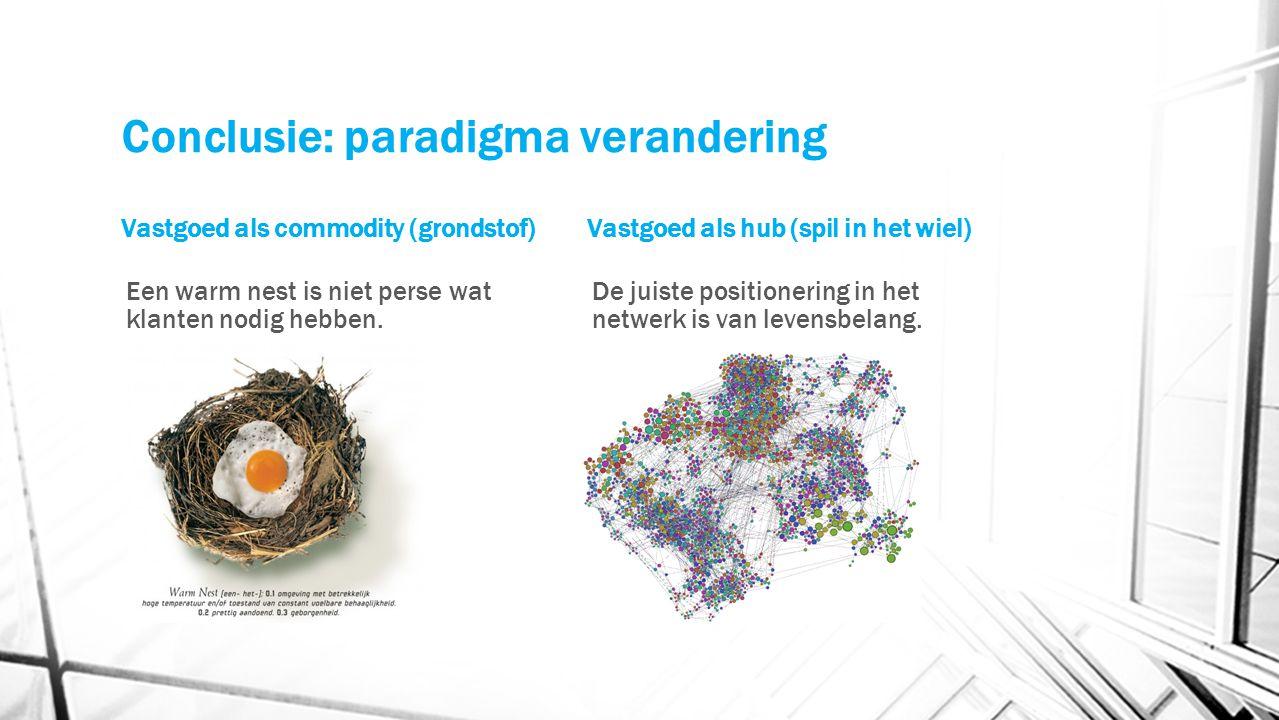 Conclusie: paradigma verandering Vastgoed als commodity (grondstof) Een warm nest is niet perse wat klanten nodig hebben. Vastgoed als hub (spil in he