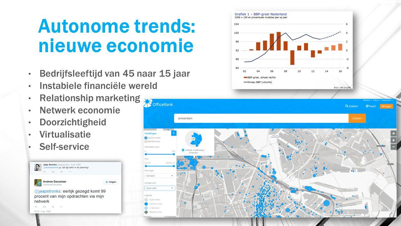 Autonome trends: nieuwe economie Bedrijfsleeftijd van 45 naar 15 jaar Instabiele financiële wereld Relationship marketing Netwerk economie Doorzichtig