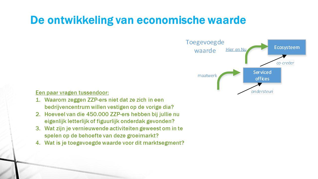 De ontwikkeling van economische waarde Een paar vragen tussendoor: 1.Waarom zeggen ZZP-ers niet dat ze zich in een bedrijvencentrum willen vestigen op