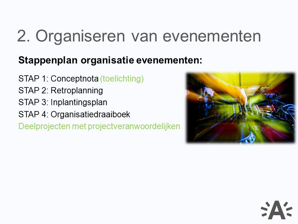 Stappenplan organisatie evenementen: STAP 1: Conceptnota (toelichting) STAP 2: Retroplanning STAP 3: Inplantingsplan STAP 4: Organisatiedraaiboek Deel