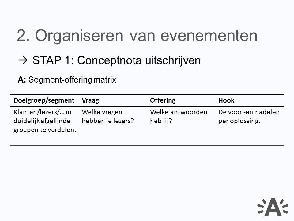  STAP 1: Conceptnota uitschrijven A: Segment-offering matrix 2. Organiseren van evenementen Doelgroep/segmentVraagOfferingHook Klanten/lezers/… in du
