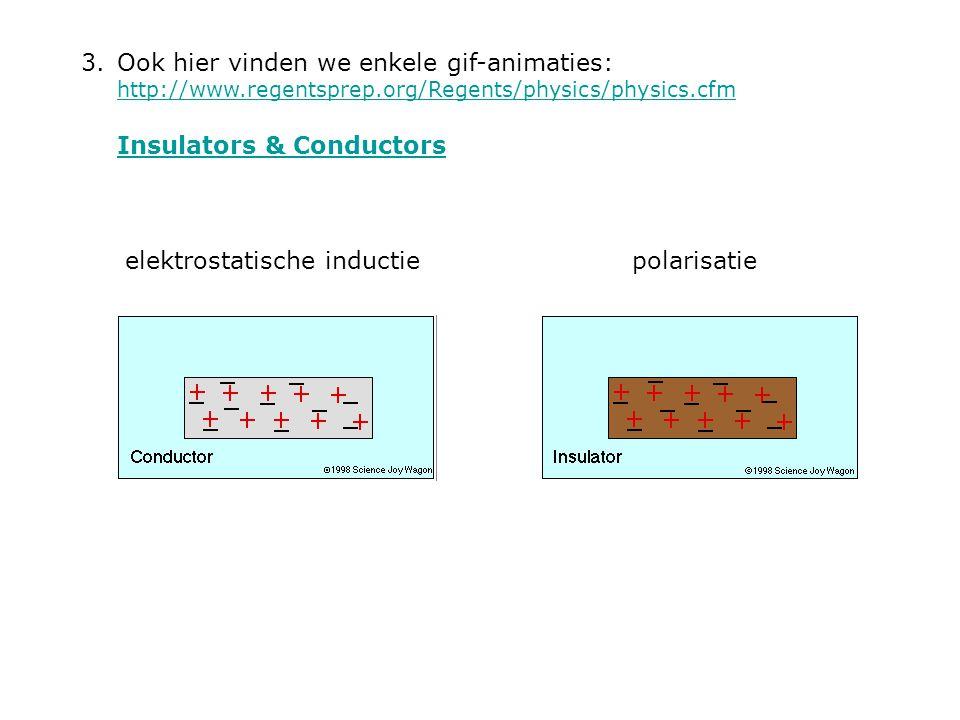 3.Ook hier vinden we enkele gif-animaties: http://www.regentsprep.org/Regents/physics/physics.cfm Insulators & Conductors elektrostatische inductie po