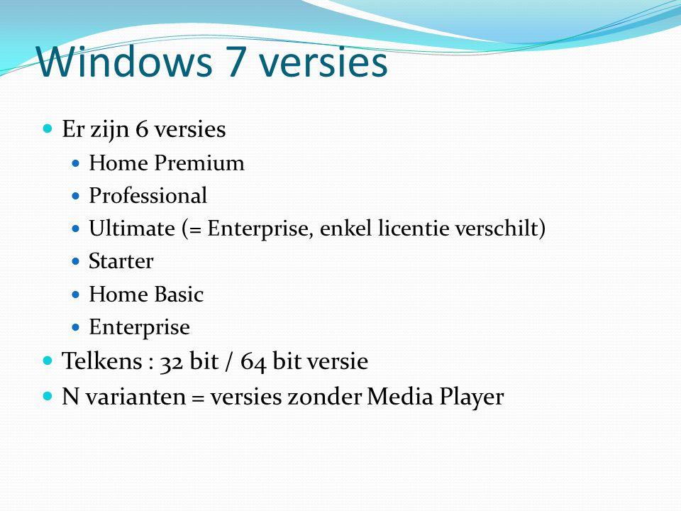 Windows 8 versies Windows RT 8.1 (RT=RunTime) Voor tablets (met ARM processor) Geen Windows programma's mogelijk .
