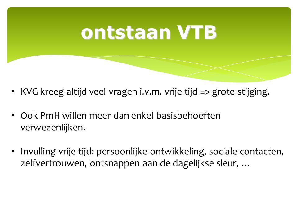 ontstaan VTB Opstart vrijetijdswerking: doel om zelf werkingen op te richten.