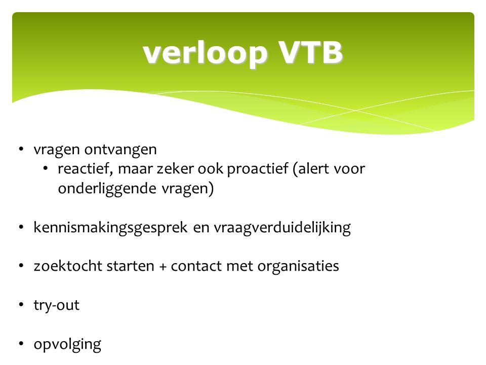verloop VTB vragen ontvangen reactief, maar zeker ook proactief (alert voor onderliggende vragen) kennismakingsgesprek en vraagverduidelijking zoektoc