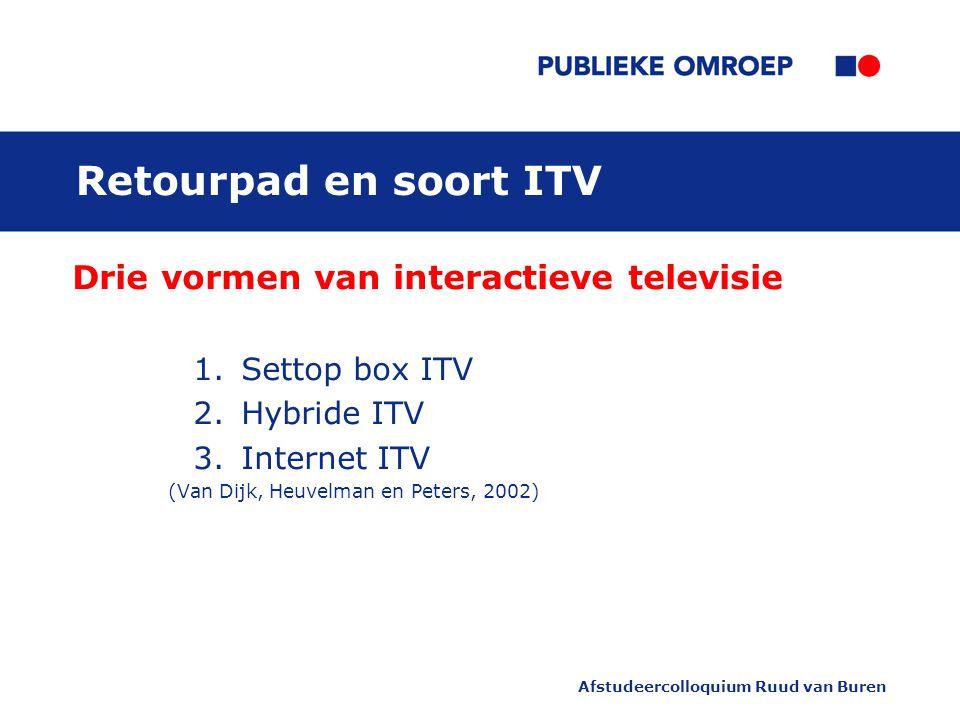 Afstudeercolloquium Ruud van Buren Retourpad en soort ITV Drie vormen van interactieve televisie 1.Settop box ITV 2.Hybride ITV 3.Internet ITV (Van Dijk, Heuvelman en Peters, 2002)