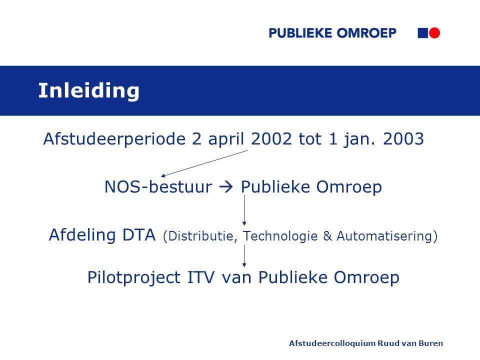 Afstudeercolloquium Ruud van Buren Inleiding Afstudeerperiode 2 april 2002 tot 1 jan.