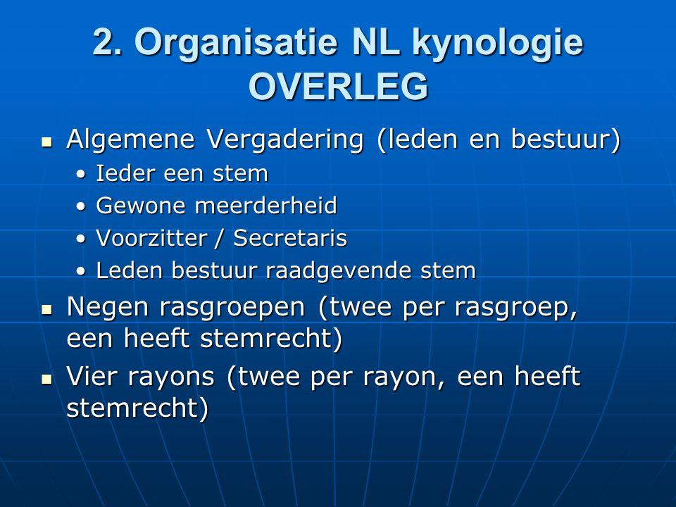 2. Organisatie NL kynologie OVERLEG Algemene Vergadering (leden en bestuur) Algemene Vergadering (leden en bestuur) Ieder een stemIeder een stem Gewon
