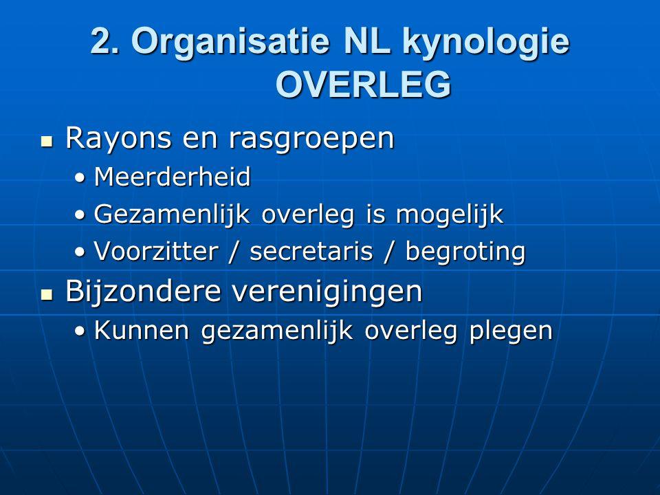 2. Organisatie NL kynologie OVERLEG Rayons en rasgroepen Rayons en rasgroepen MeerderheidMeerderheid Gezamenlijk overleg is mogelijkGezamenlijk overle