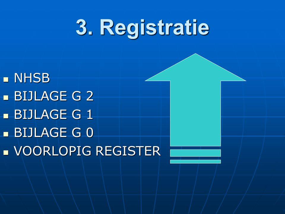 3. Registratie NHSB NHSB BIJLAGE G 2 BIJLAGE G 2 BIJLAGE G 1 BIJLAGE G 1 BIJLAGE G 0 BIJLAGE G 0 VOORLOPIG REGISTER VOORLOPIG REGISTER