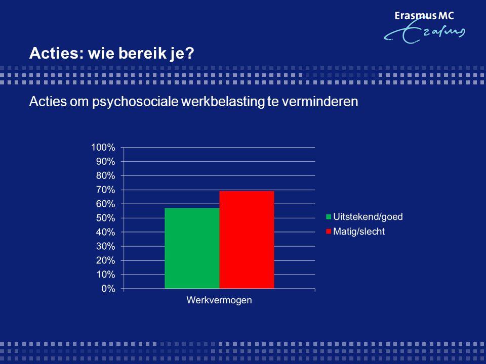 Acties: wie bereik je? Acties om psychosociale werkbelasting te verminderen