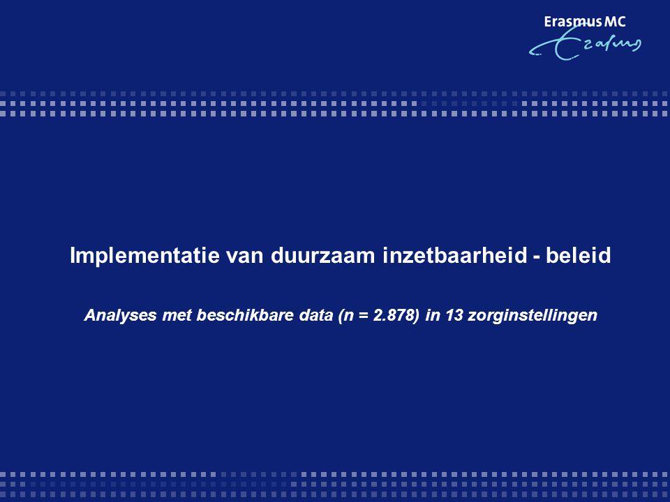 Implementatie van duurzaam inzetbaarheid - beleid Analyses met beschikbare data (n = 2.878) in 13 zorginstellingen
