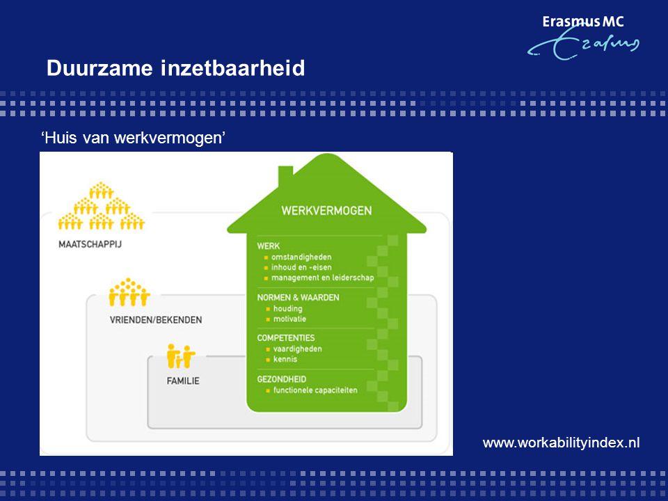 Duurzame inzetbaarheid 'Huis van werkvermogen' www.workabilityindex.nl