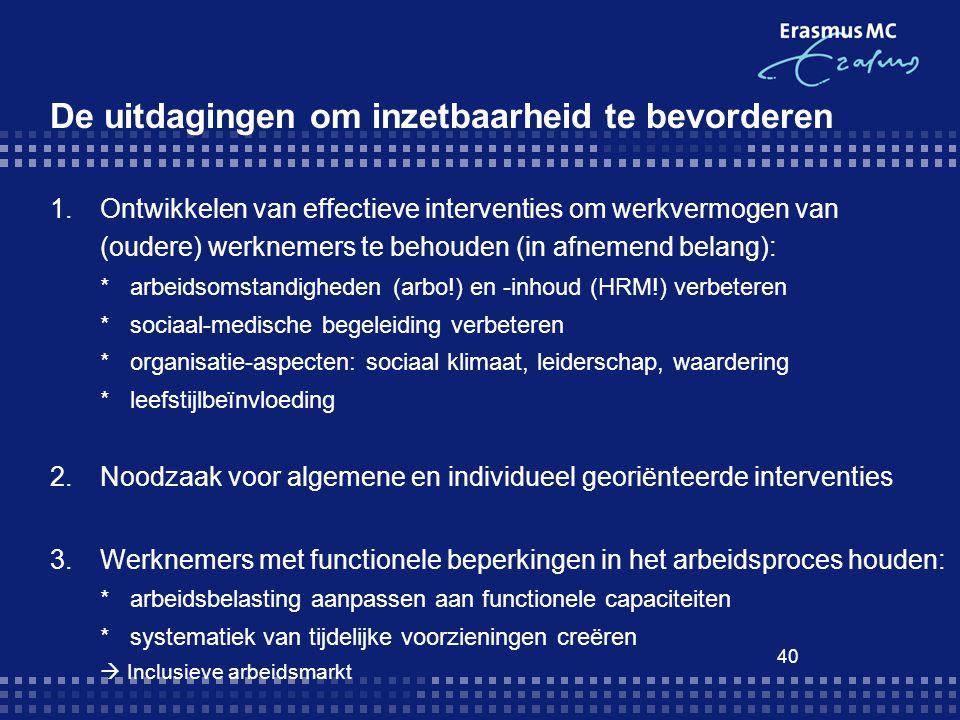 40 De uitdagingen om inzetbaarheid te bevorderen 1.Ontwikkelen van effectieve interventies om werkvermogen van (oudere) werknemers te behouden (in afnemend belang): *arbeidsomstandigheden (arbo!) en -inhoud (HRM!) verbeteren *sociaal-medische begeleiding verbeteren * organisatie-aspecten: sociaal klimaat, leiderschap, waardering *leefstijlbeïnvloeding 2.Noodzaak voor algemene en individueel georiënteerde interventies 3.Werknemers met functionele beperkingen in het arbeidsproces houden: *arbeidsbelasting aanpassen aan functionele capaciteiten *systematiek van tijdelijke voorzieningen creëren  Inclusieve arbeidsmarkt