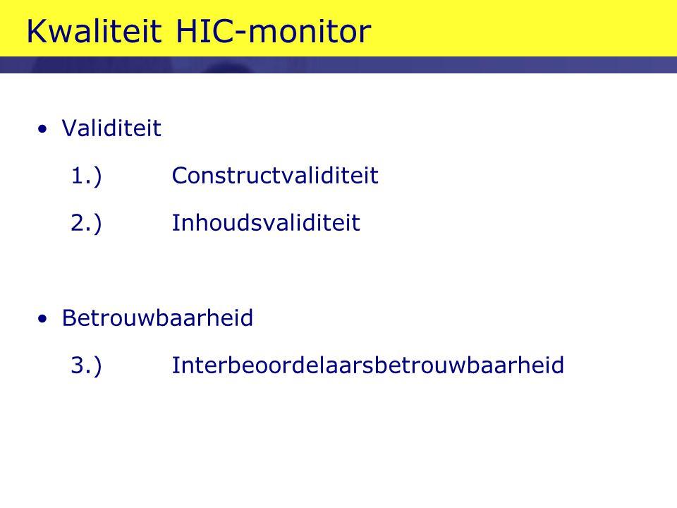 Kwaliteit HIC-monitor Validiteit 1.)Constructvaliditeit 2.)Inhoudsvaliditeit Betrouwbaarheid 3.)Interbeoordelaarsbetrouwbaarheid