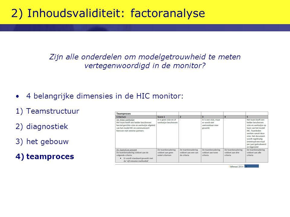 2) Inhoudsvaliditeit: factoranalyse Zijn alle onderdelen om modelgetrouwheid te meten vertegenwoordigd in de monitor? 4 belangrijke dimensies in de HI